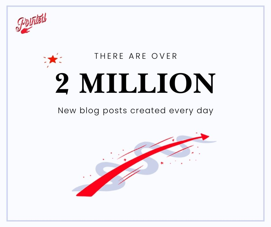 An image with the words, 'there are over 2 million blog posts created every day'